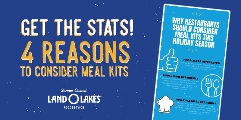 Land O'Lakes Foodservice Banner - Get the Stats on why Restaurants should consider meal kit this holiday season