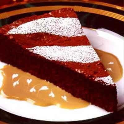 Chocolate Intensity Image